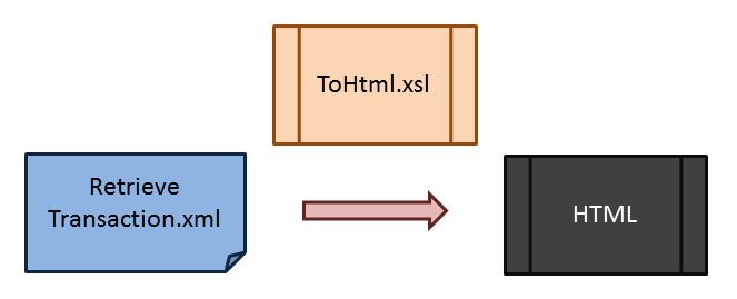 ToHtml